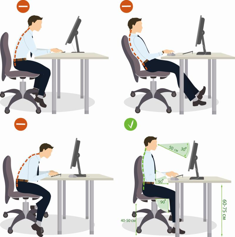 The poor sitting postures that need correction